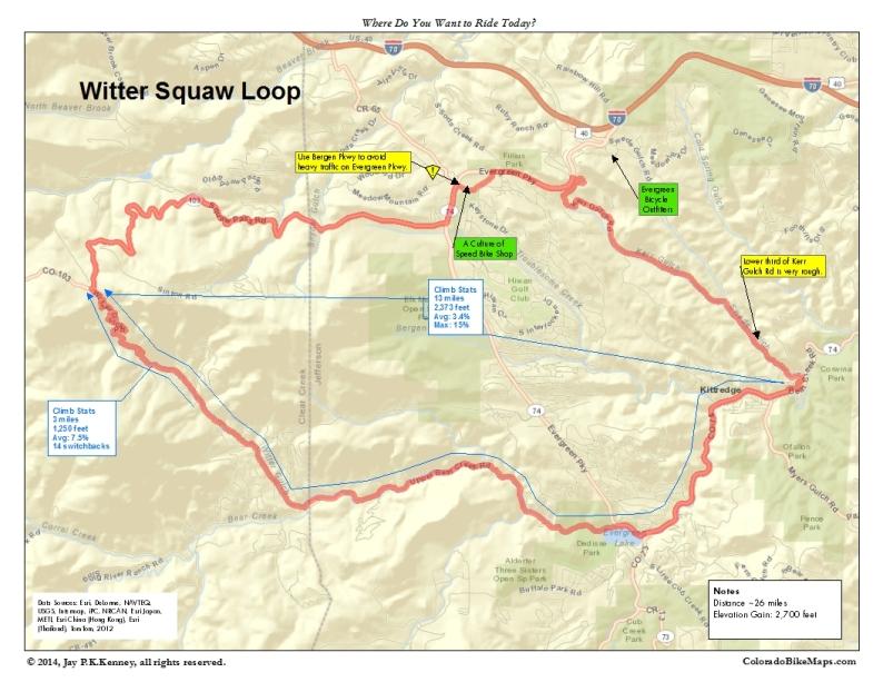 Squaw Witter Loop